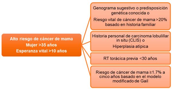 más de 70 solicitudes de invalidez de cáncer de próstata