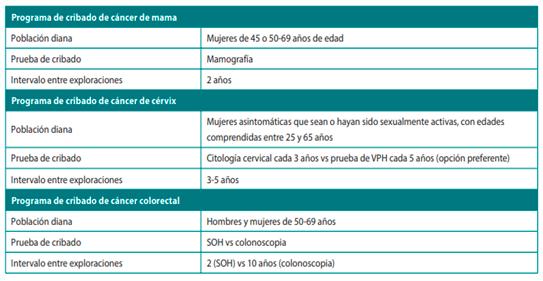 diagnóstico temprano de cáncer de próstata con rm 3t vs